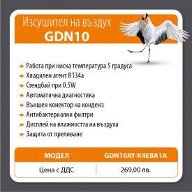 02641_Lables_GDN10_02
